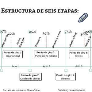 Estructura de 6 etapas_